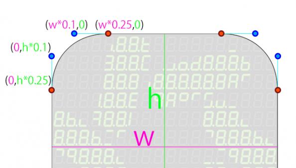 template_curve