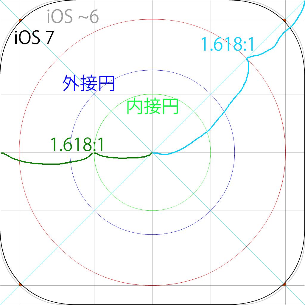 ios icon templateと黄金比